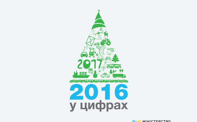 Украина в цифрах 2016