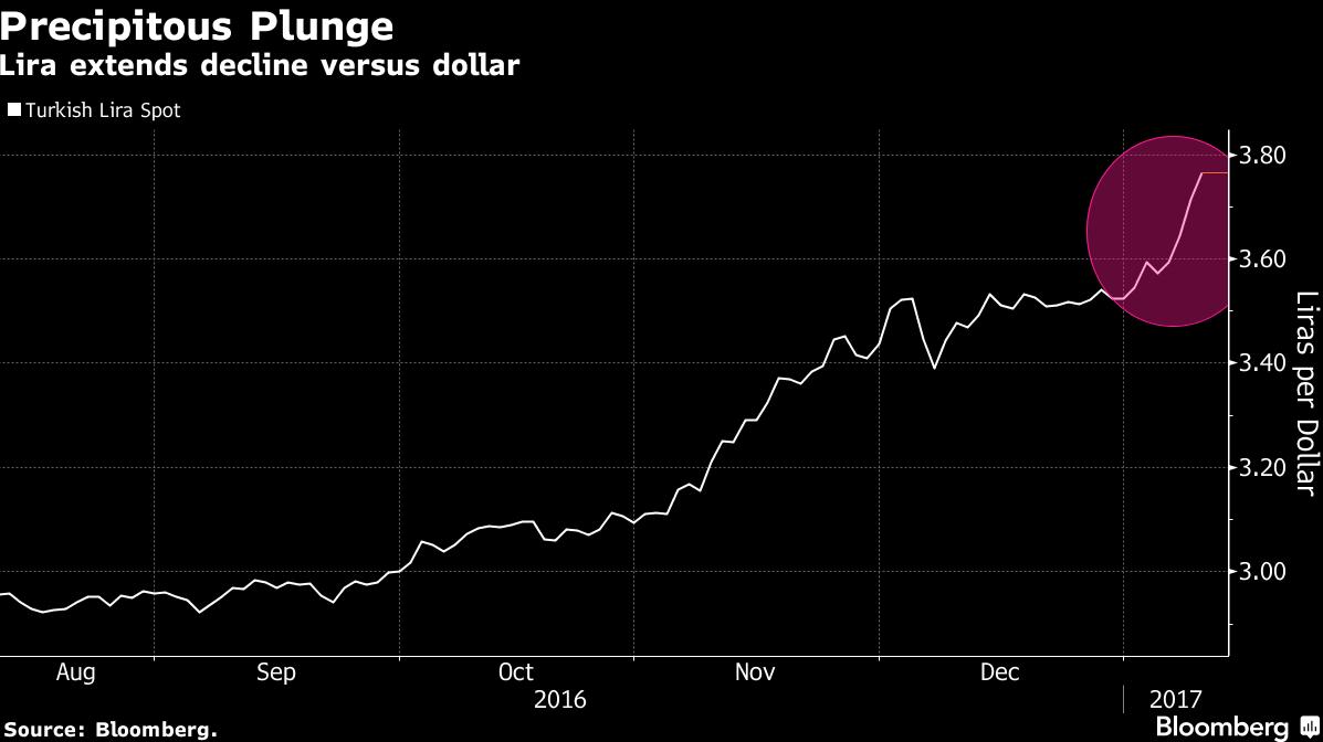 Худшая в мире валюта