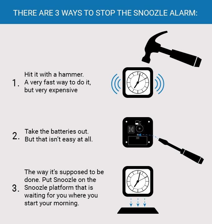 Этот будильник точно заставит вас проснуться