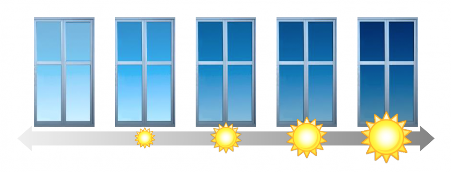 smart-okna
