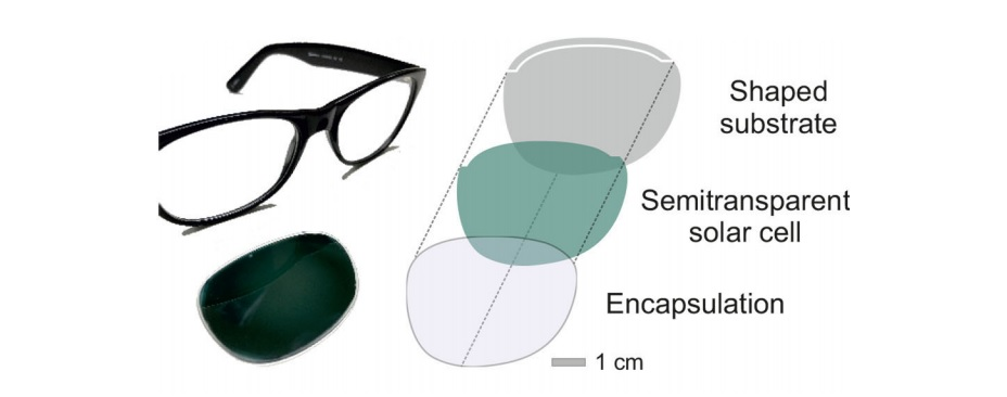Сонцезахисні окуляри з сонячними батареями