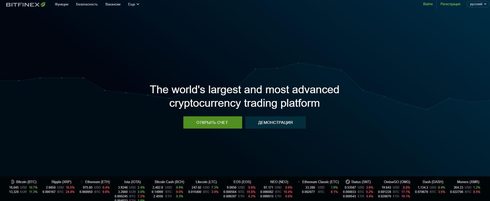 биржа битфайнекс