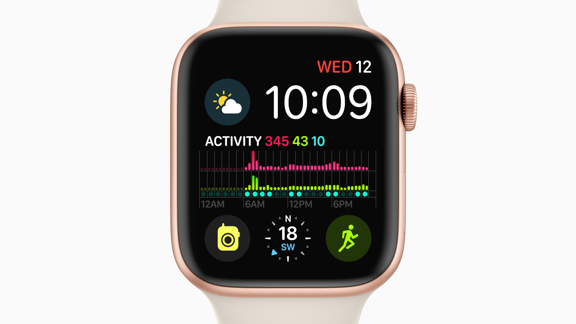 Apple Watch Серия 4