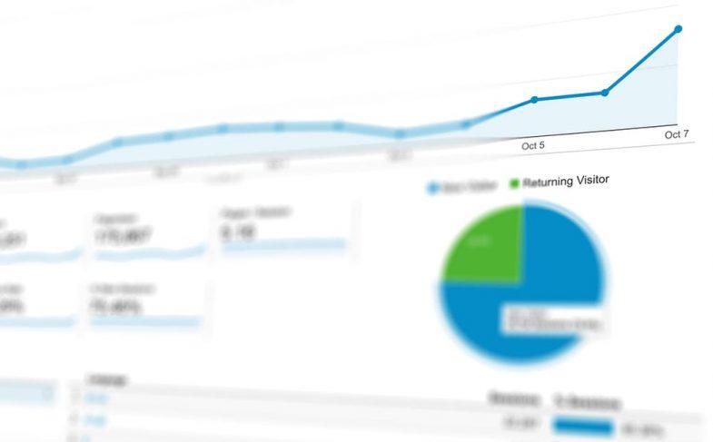 Google Analytics нстройка целей