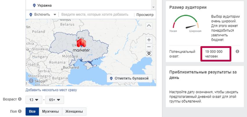 Статистика фейсбук в Украине