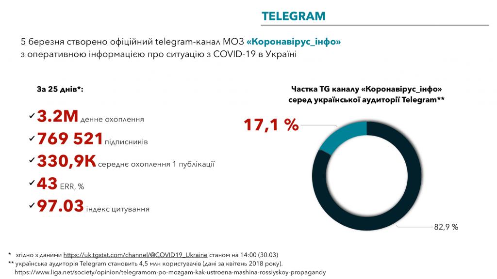 Телеграм канал