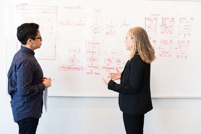Как связать маркетинг и продажи