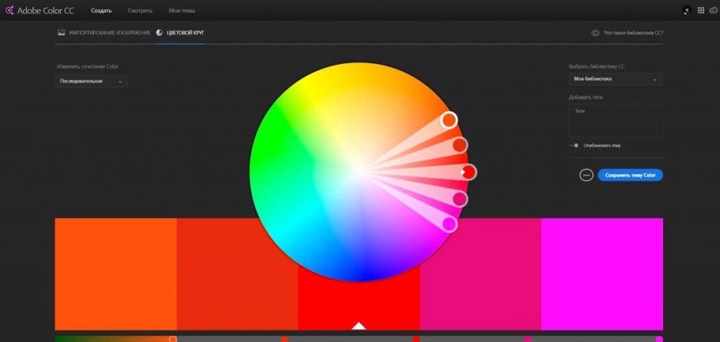 Adobe, создавшая Photoshop и Illustrator