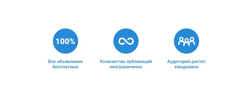 Ogolosha.ua