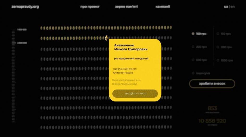 Фонд Музею Голодомору