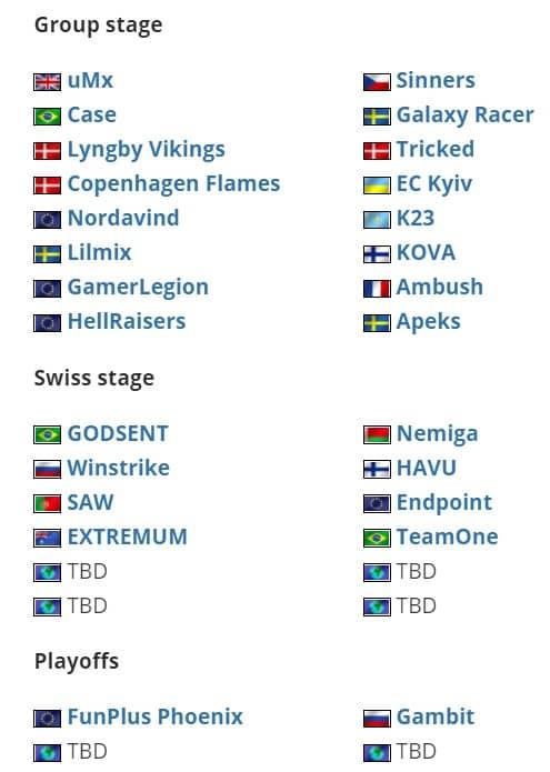 список участников PINNACLE CUP