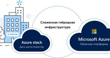 Azure Stack with Kyivstar