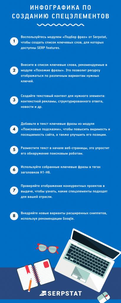 Инфографика по созданию спецэлементов