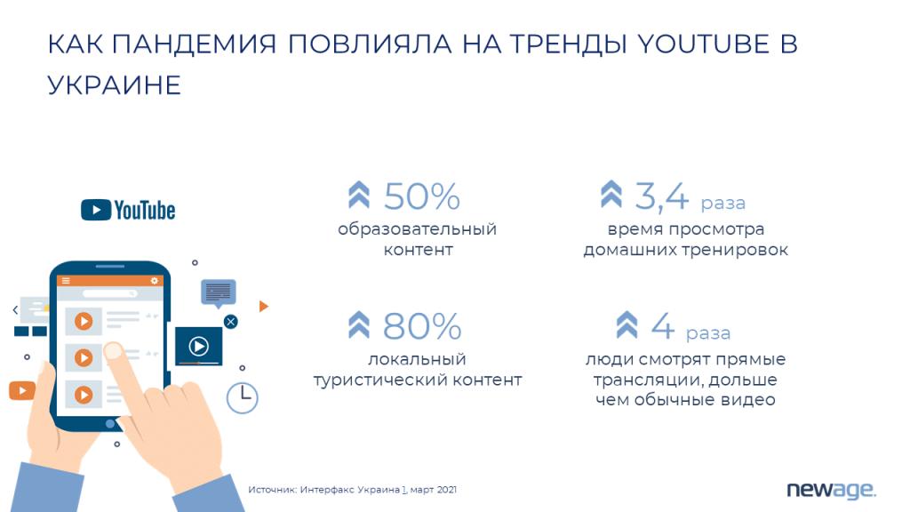 Тренды ютуб в Украине