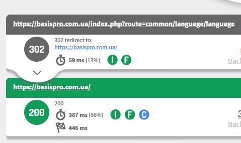 URL адрес