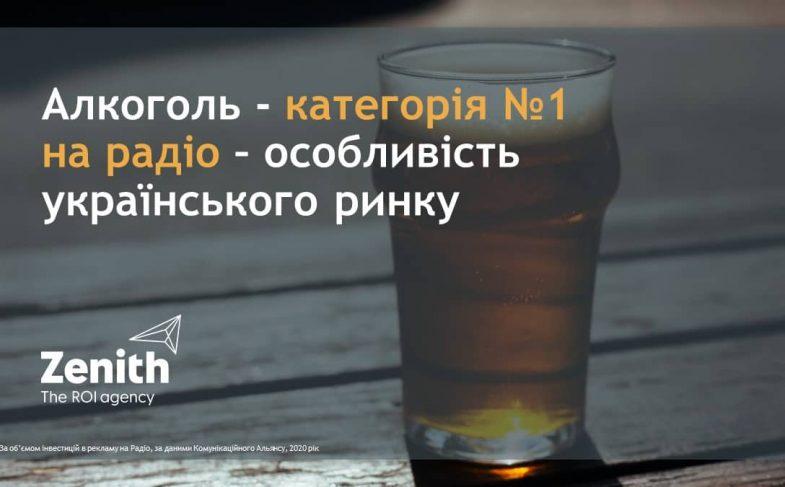 прогноз бюджетов на рекламу алкоголя